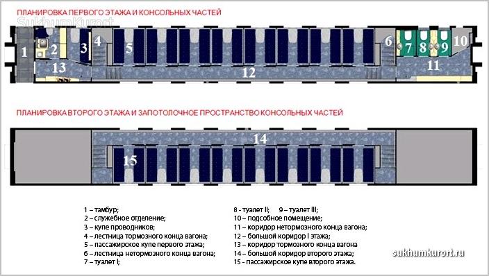 Схема первого и второго этажа