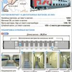 Двухэтажный поезд на маршруте Москва-Адлер